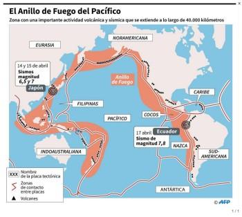 Al menos 214 réplicas de terremoto de 7,8 grados que sacudió a Ecuador.
